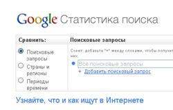 Статистика поиска Google