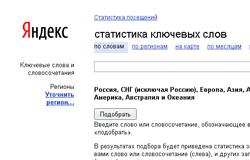 Статистика поиска Yandex